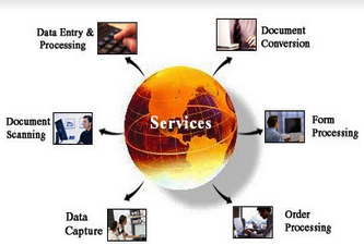 Data entry services provided by Ace data solution