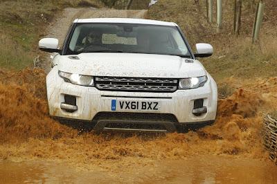 Range Rover Evoque vs. Mini Countryman