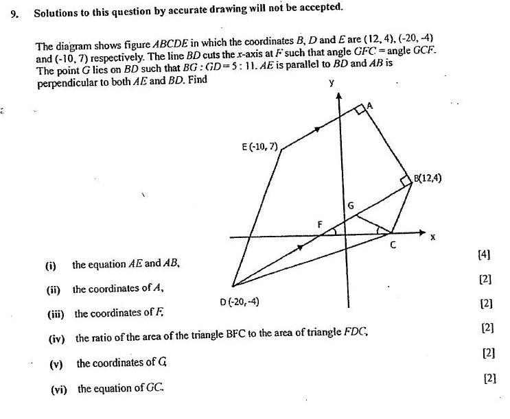 Igcse physics Past paper 2010