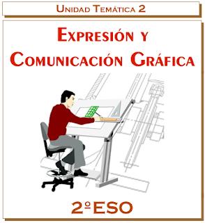 Tema 2.- Expresión y comunicación gráfica