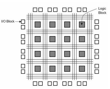 Computer Organization & Architecture: October 2012