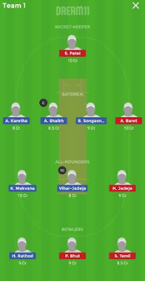 GG vs KW dream 11 team