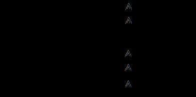Hukum hess dan contoh soal menghitung perubahan entalpi reaksi jadi kalor yang dilepaskan untuk pembentukan 1 mol karbon monooksida adalah 1095 kj ccuart Choice Image