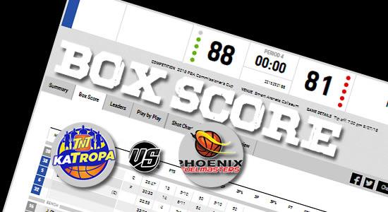 Box Score List: TNT Katropa vs Phoenix Fuelmasters 2018 PBA Governors' Cup