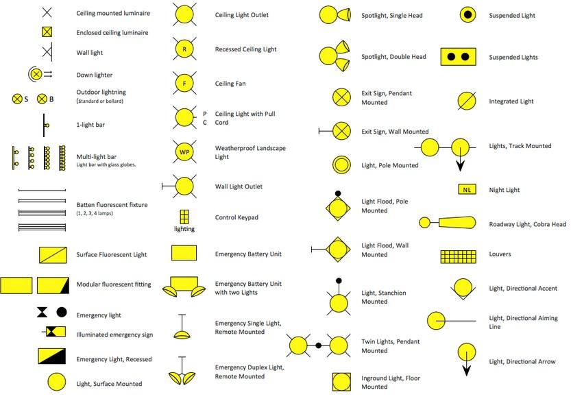 Basic Home Wiring Diagram