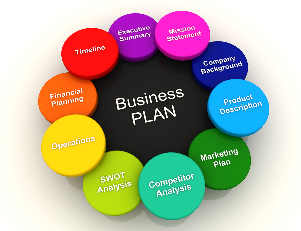 Wonderful Three (3) Steps To Winning Business Plan Competitions