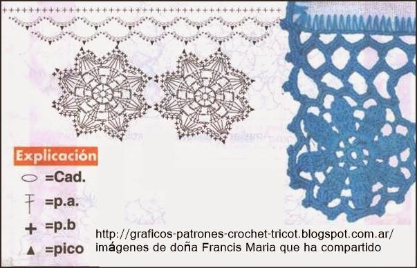 Flores tejidas con patrones 2016 ~ Mimundomanual - imagenes de flores tejidas a crochet