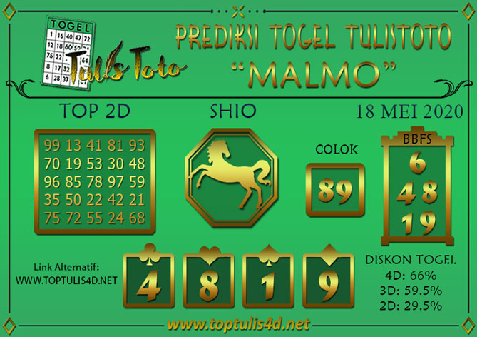 Prediksi Togel MALMO TULISTOTO 18 MEI 2020