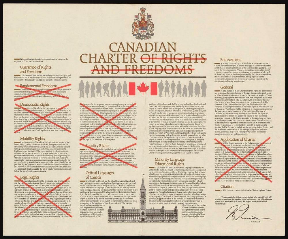 the charter of rights and freedom and its affect on canada essay Human rights: chimeras in sheep's c l  of natural rights that does not draw its source or  court of canada's charter of rights decisions between.