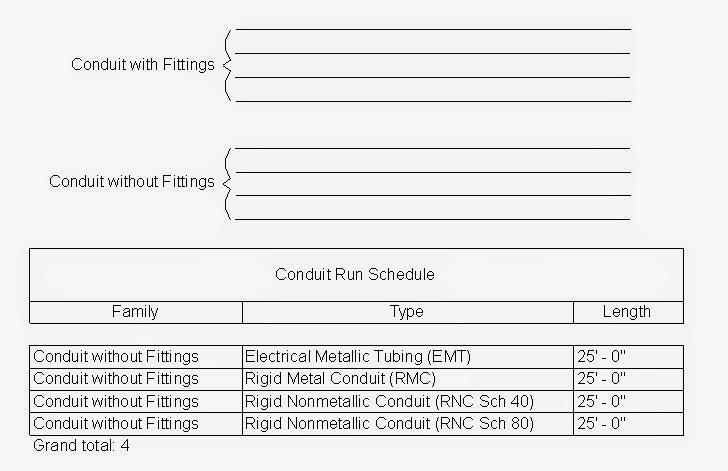 Revit OpEd: Revit MEP - Conduit Run Schedule is Biased