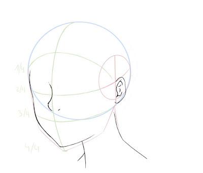 Dessiner un visage manga de côté: dessiner le nez