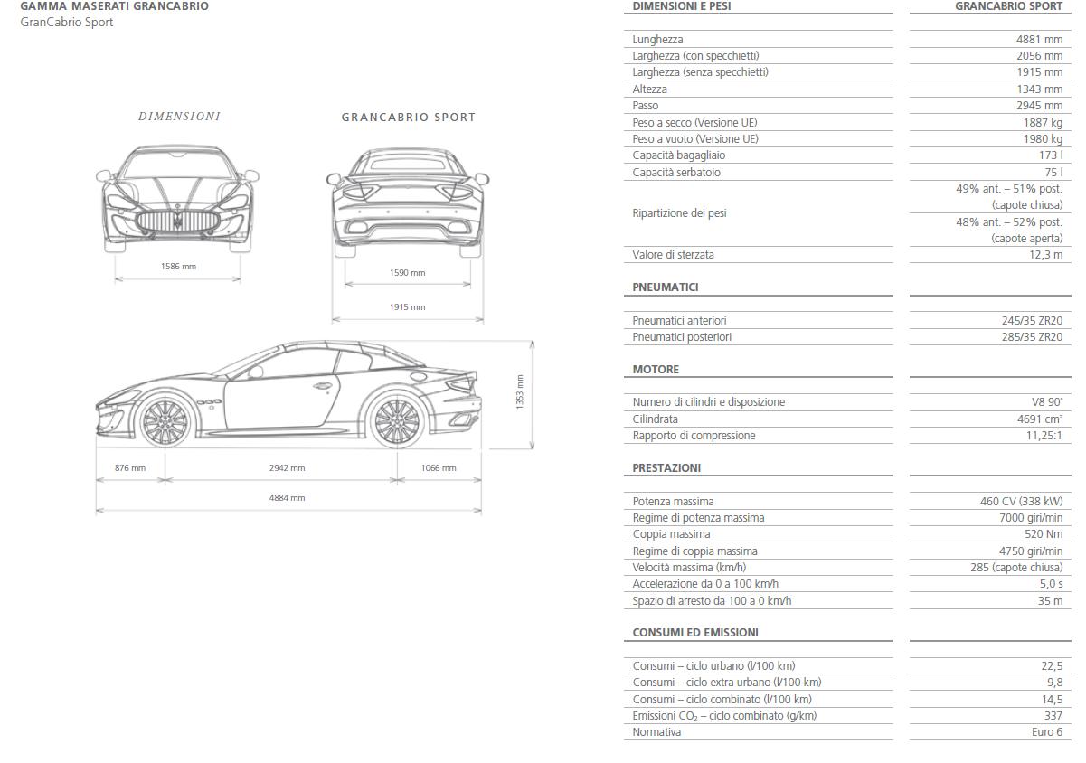Maserati GranCabrio sport schema quotato misure