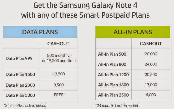 Smart Reveals Postpaid Plans for Samsung Galaxy Note 4