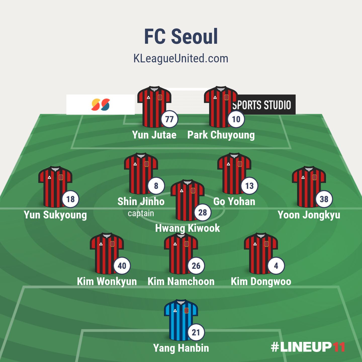 Campeonato Brasileiro Key Missing Players: Preview: Sangju Sangmu Vs FC Seoul