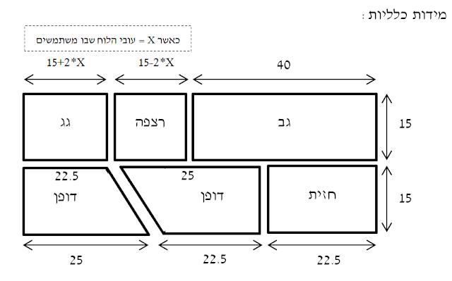 תיבת קינון לירגזים ודרורים - תכנית כללית