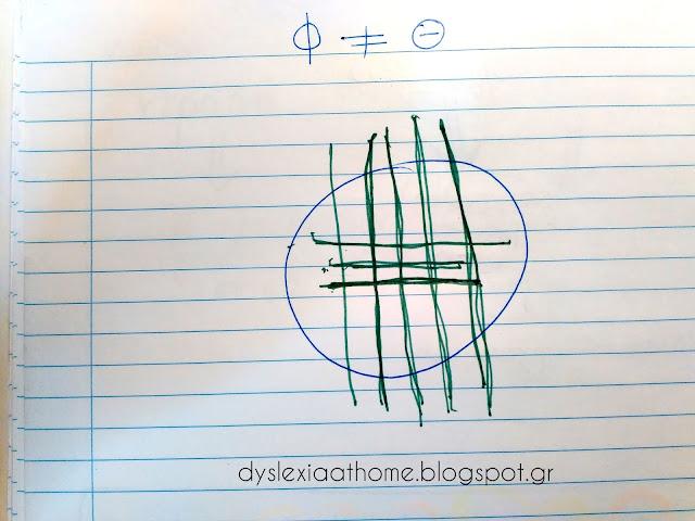 διάκριση, φ,θ, κύκλος, γραμμές, δυσλεξία