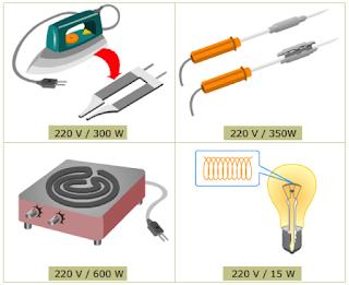 Alat-alat listrik