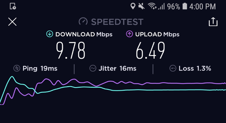 Modern Jeepney Philippines Free WiFi Speed Test Result