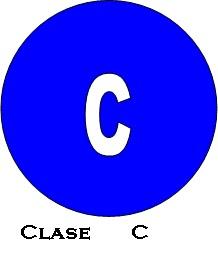 Clases de fuego tipo C