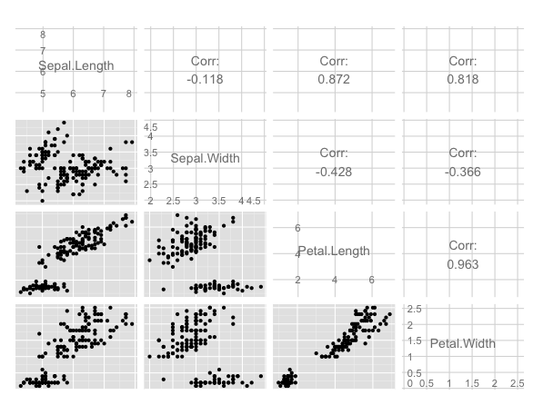 R Data Analysis Examples_ Canonical Correlation Analysis ...