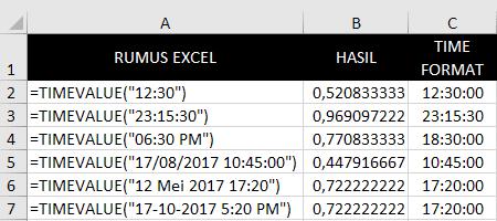 Contoh Fungsi DateValue Excel