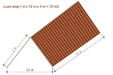 harga rangka baja ringan per meter persegi jasa pemasangan borongan atap banten