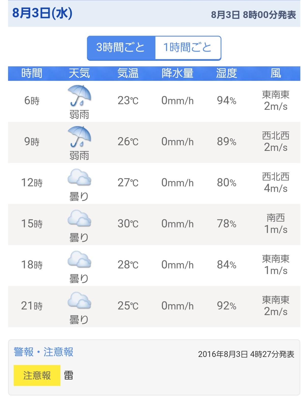 静岡 今日 の 天気