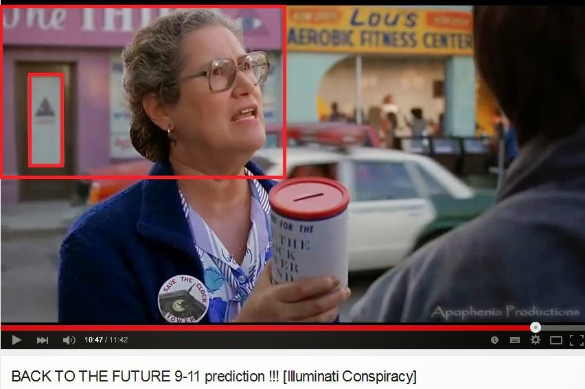 Resultado de imagen para the third eye back to the future