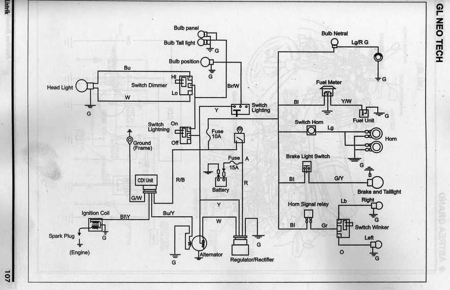 Diagram Wiring Diagram Beat Karburator Full Version Hd Quality Beat Karburator Diagramless Mokastudio Fr