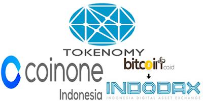 Trading bitcoin indonesia terpercaya