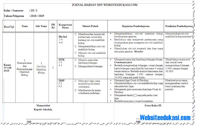 Jurnal Harian Kelas 3 SD/MI Kurikulum 2013 Revisi 2018