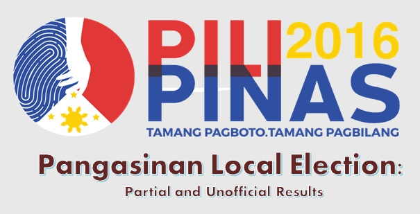Pangasinan local elections 2016 Winners