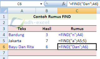 find function in Excel