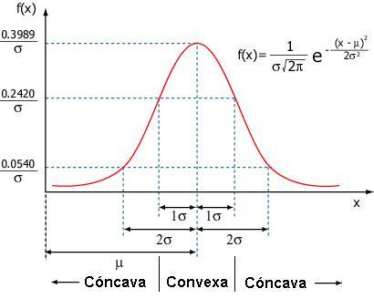 Como fazer calculo de probabilidade