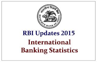 RBI Updates 2015- Data on International Banking Statistics