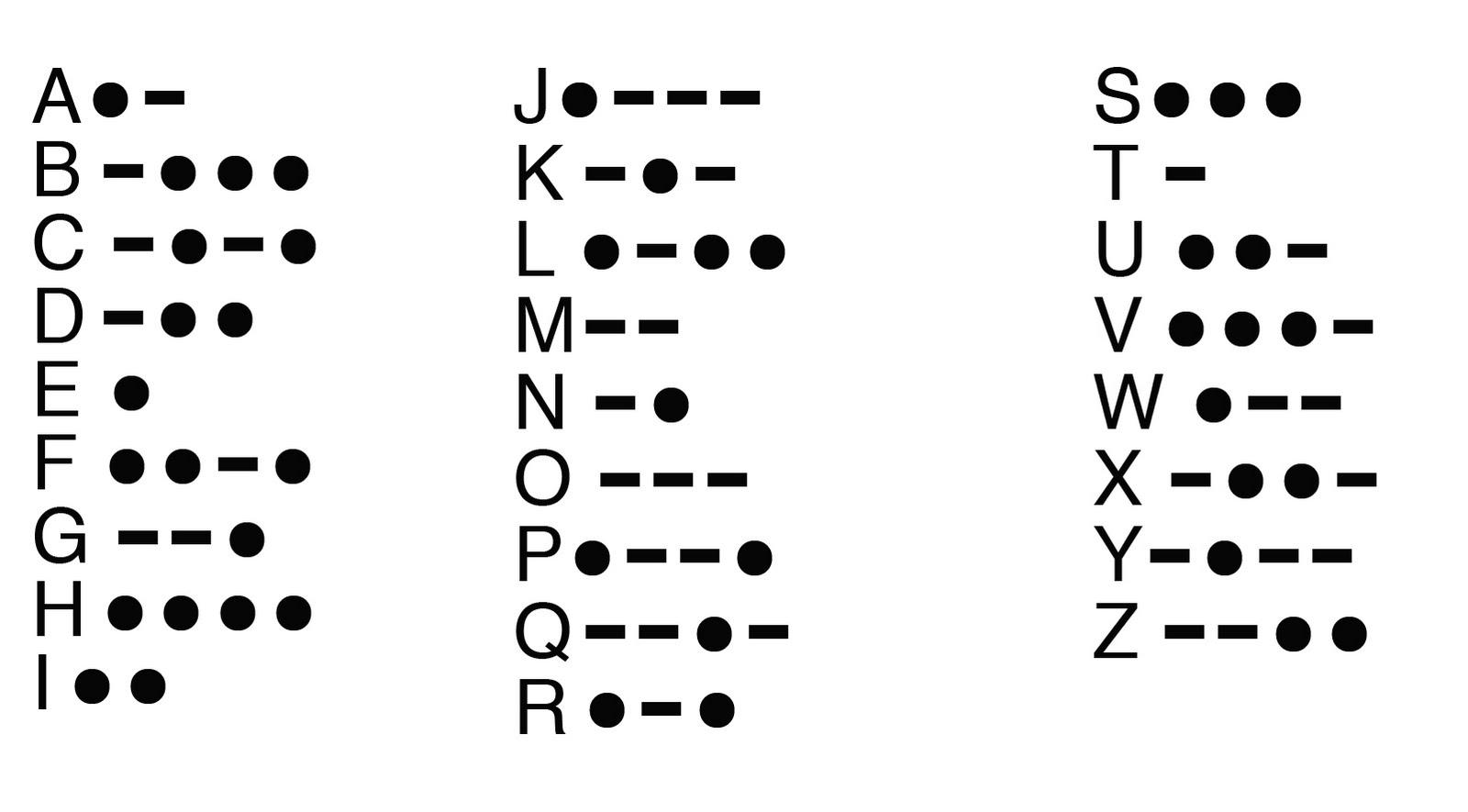 Angenuity Diy Morse Code Jewelry