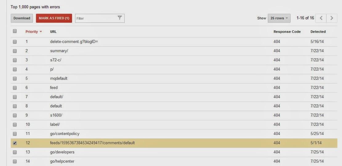 Webmaster Tools - Crawl Errors detail