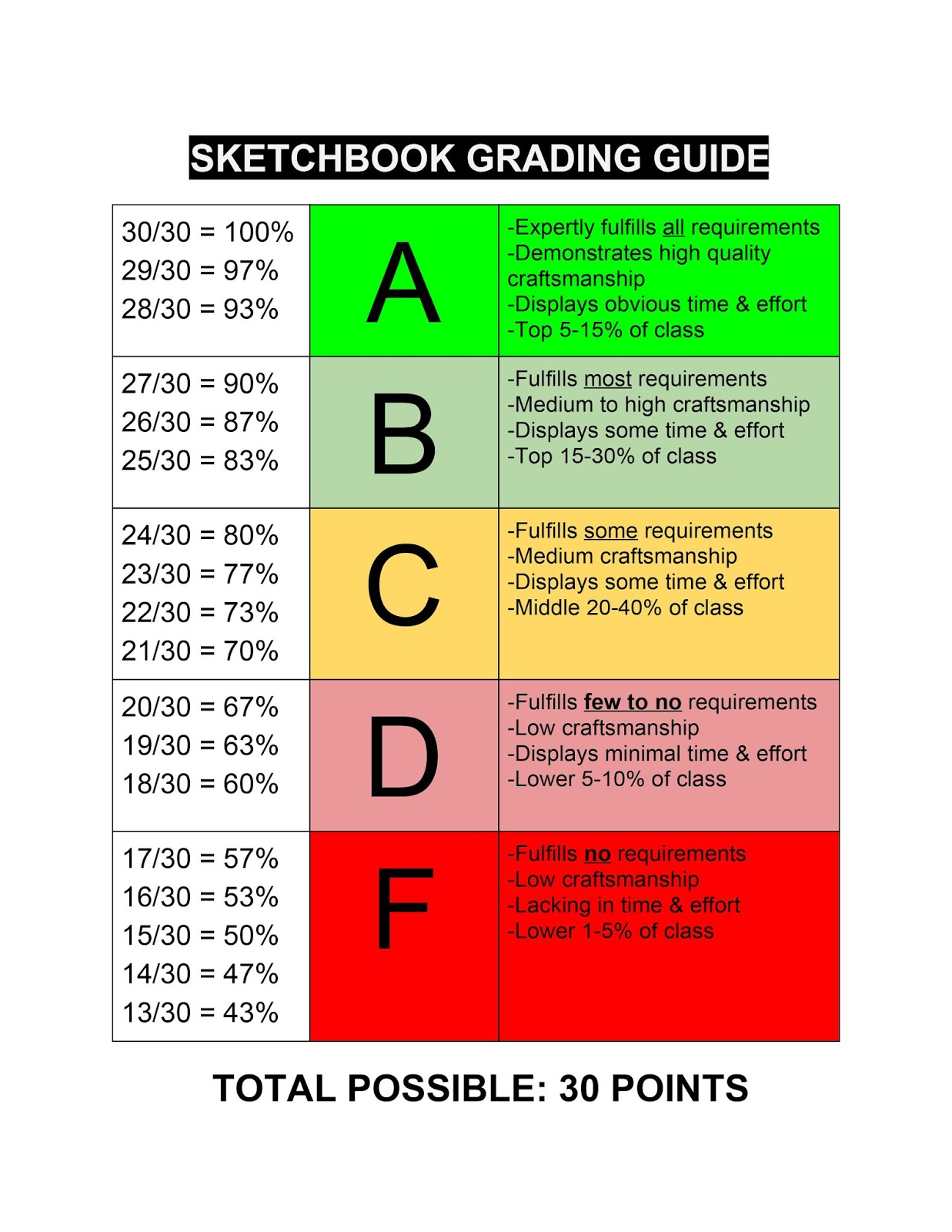 The Crayon Lab Sketchbook Grading Time