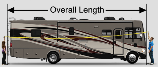 Discover The Proper Cowl For Your RV