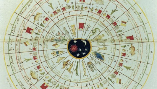 %name La teoría del tiempo fantasma ¿Nos han robado mas de 300 años?