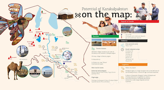 New Investment Guide to Karakalpakstan Published