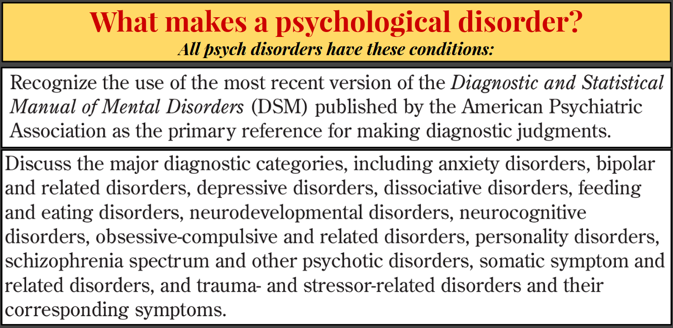 ap psychology anxiety disorders The anxiety disorders  in addition, experts in child development and psychology discuss how to differentiate abnormal behavior from developmental stages.