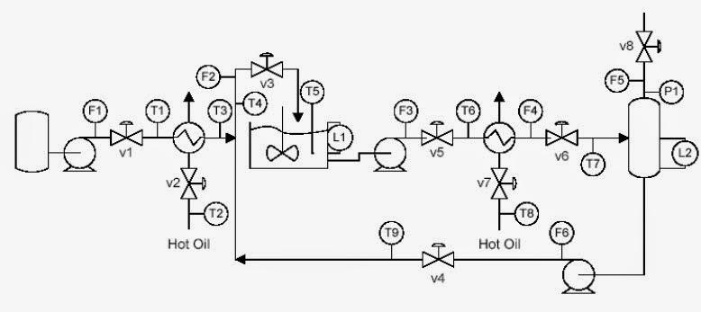 engineering know how  p u0026id symbols