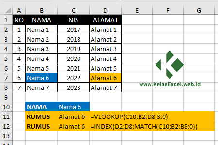 Rumus Index-Match menggantikan fungsi Vlookup Excel