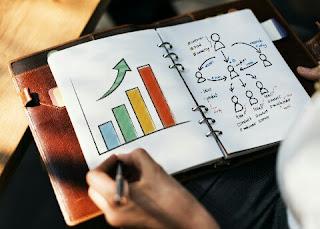 Contoh Cara Usaha Berbisnis Yang Baik Tanpa Modal Hingga Usaha Sukses Mulai Dari Nol