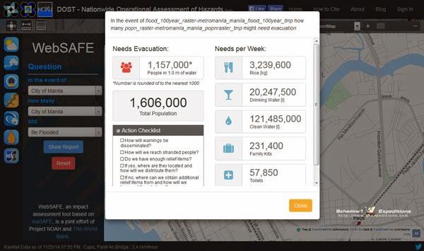 DOST Project NOAH version 2 - WebSAFE