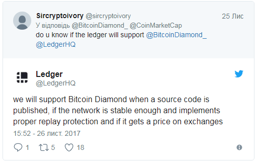 Bitcoin good news and current events about cryptocurrency we will add support for bitcoin diamond when the source code is published the network will work quite stably proper protection against replay will be ccuart Images