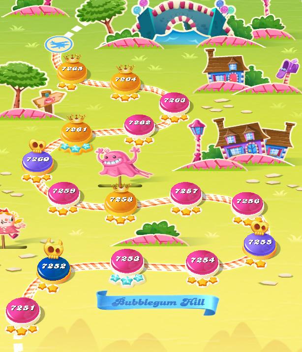 Candy Crush Saga level 7251-7265