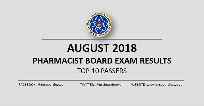 PRC RESULT: August 2018 Pharmacist board exam top 10
