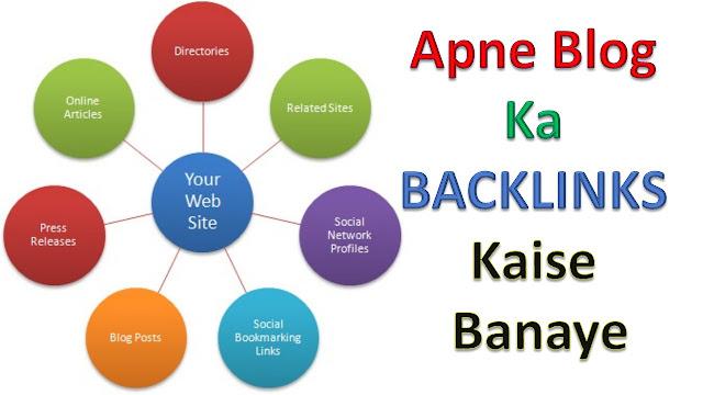 Backlinks Kya Hota hai
